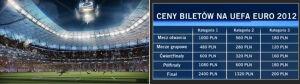 Znamy ceny biletów na Euro 2012