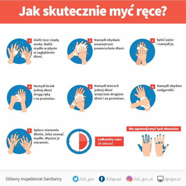 Jak skutecznie myć ręce (Główny Inspektorat Sanitarny)